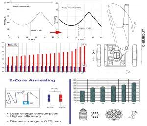 wykresy, schematy, rysunki techniczne, przerysowanie ze skanu